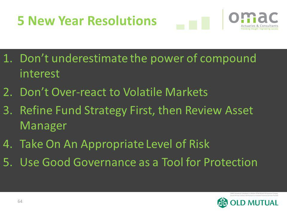 64 5 New Year Resolutions 1.Dont underestimate the power of compound interest 2.Dont Over-react to Volatile Markets 3.Refine Fund Strategy First, then Review Asset Manager 4.Take On An Appropriate Level of Risk 5.Use Good Governance as a Tool for Protection