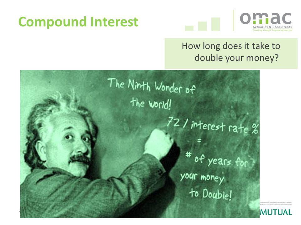 7 Compound Interest How long does it take to double your money