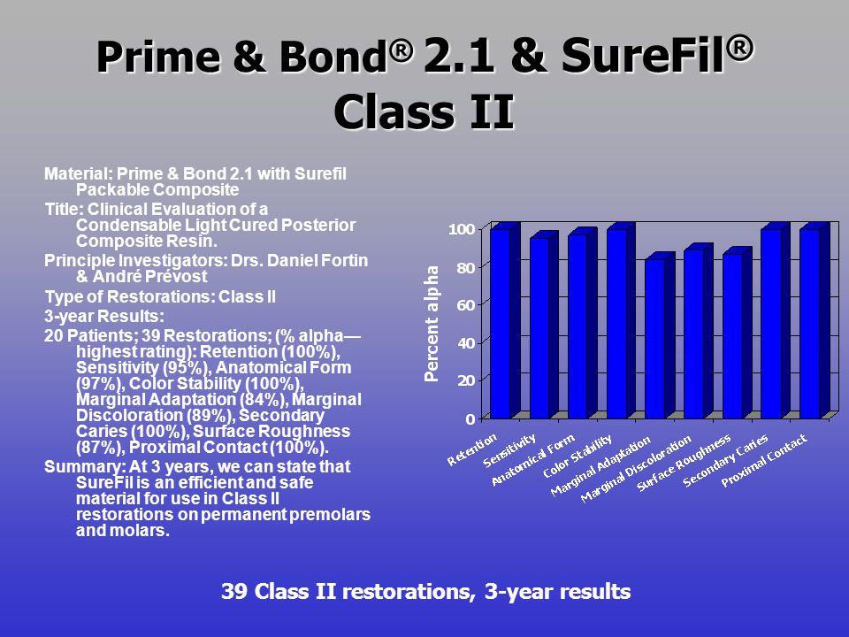 Prime & Bond ® 2.1 & SureFil ® Class II Material: Prime & Bond 2.1 with Surefil Packable Composite Title: Clinical Evaluation of a Condensable Light C