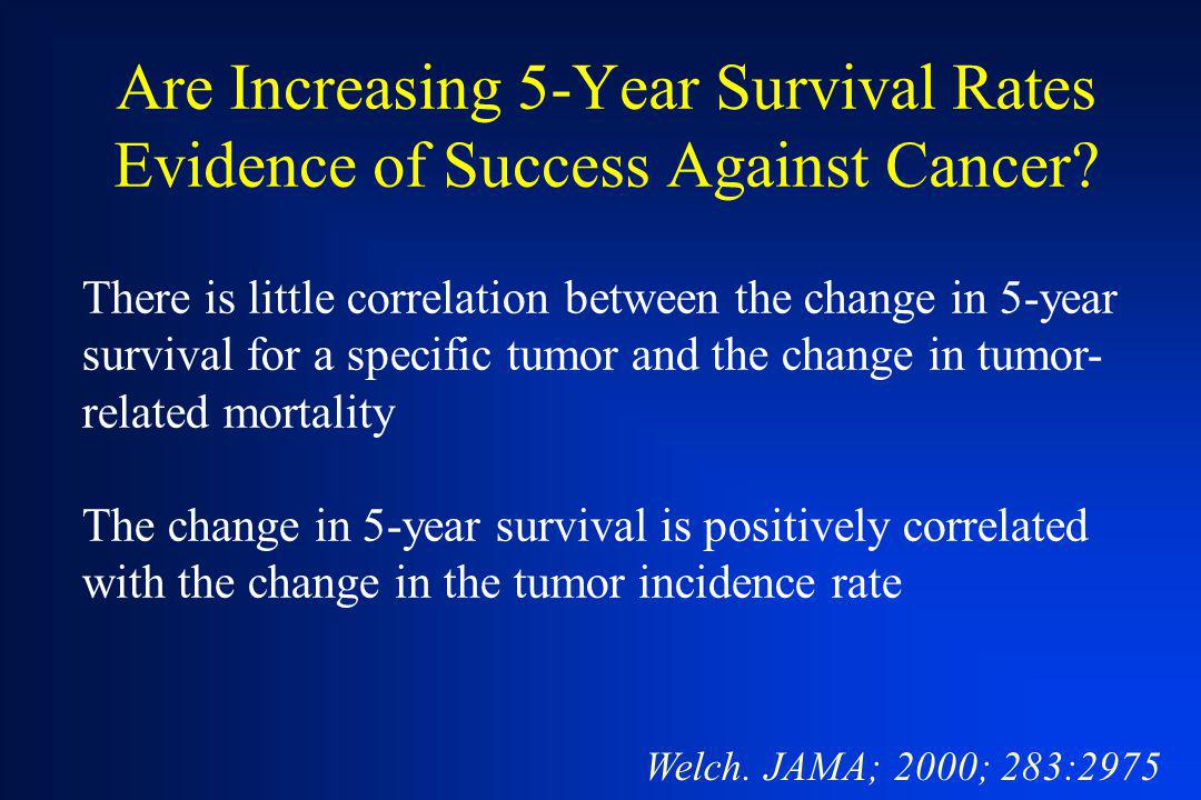 Are Increasing 5-Year Survival Rates Evidence of Success Against Cancer? Welch. JAMA; 2000; 283:2975 There is little correlation between the change in
