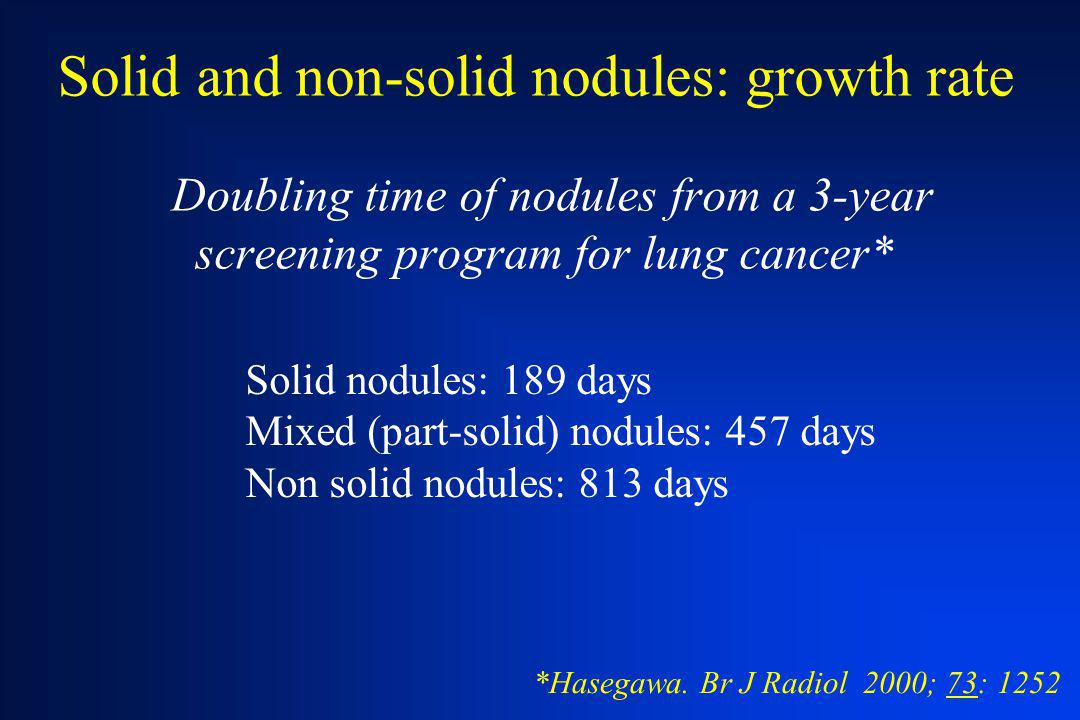 Solid and non-solid nodules: growth rate Doubling time of nodules from a 3-year screening program for lung cancer* *Hasegawa. Br J Radiol 2000; 73: 12