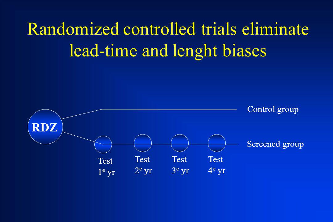 Randomized controlled trials eliminate lead-time and lenght biases RDZ Test 1 e yr Test 2 e yr Test 3 e yr Test 4 e yr Screened group Control group