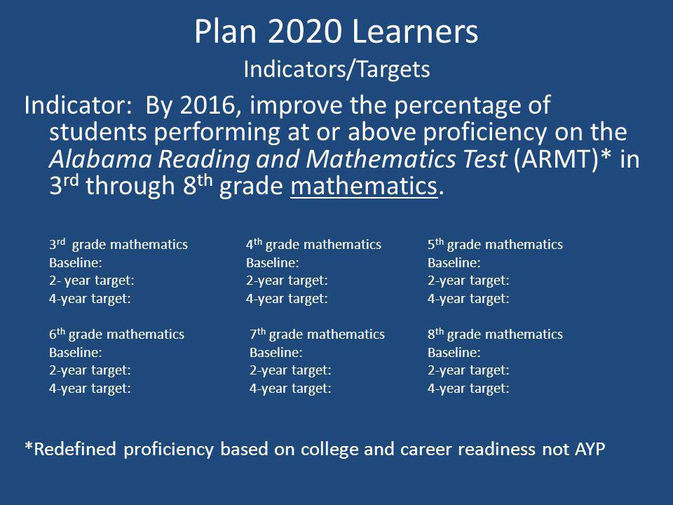 Plan 2020 Learners Indicators/Targets Indicator: By 2016, improve the percentage of students performing at or above proficiency on the Alabama Reading and Mathematics Test (ARMT)* in 3 rd through 8 th grade mathematics.