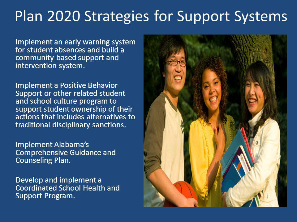 Plan 2020 Strategies for Support Systems Implement an early warning system for student absences and build a community-based support and intervention system.