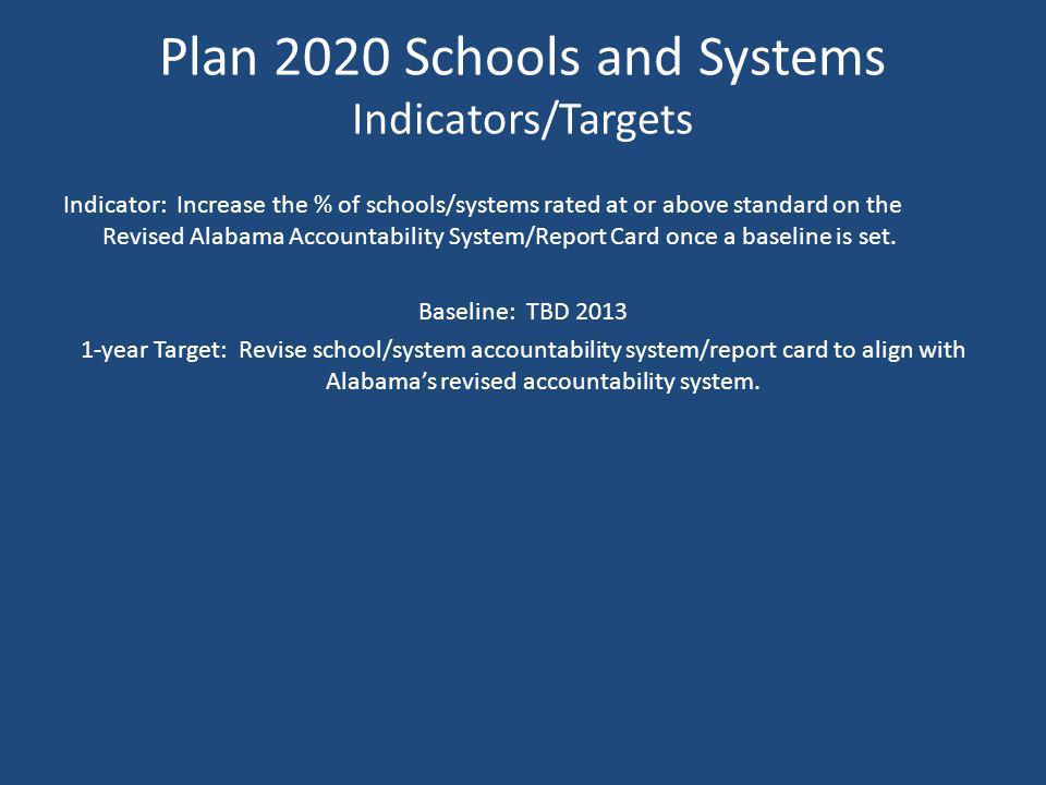 Plan 2020 Schools and Systems Indicators/Targets Indicator: Increase the % of schools/systems rated at or above standard on the Revised Alabama Accountability System/Report Card once a baseline is set.