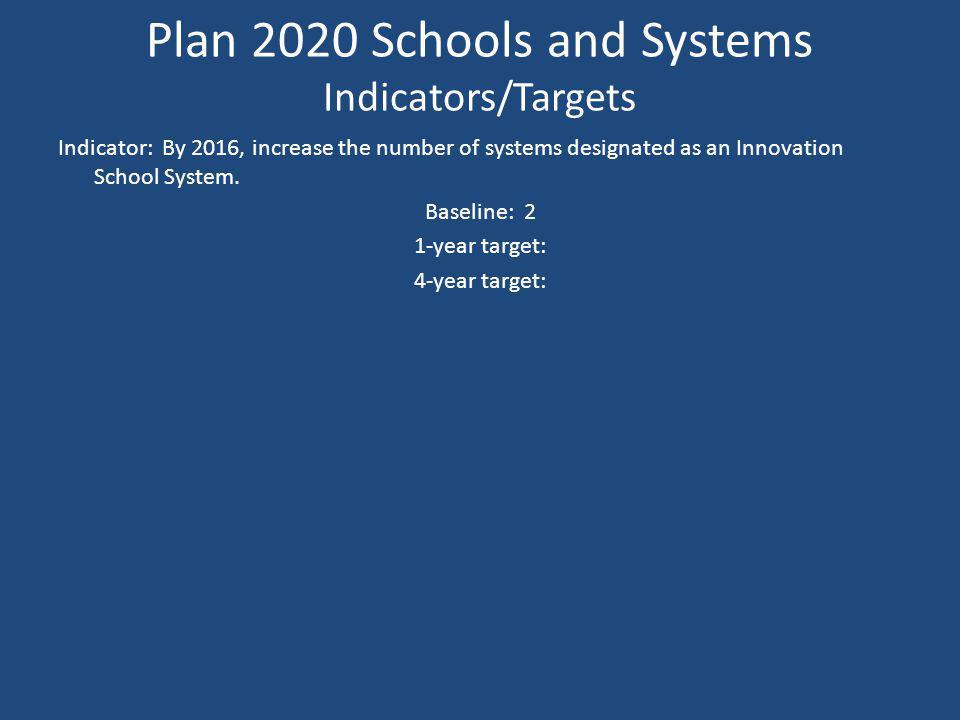 Plan 2020 Schools and Systems Indicators/Targets Indicator: By 2016, increase the number of systems designated as an Innovation School System.