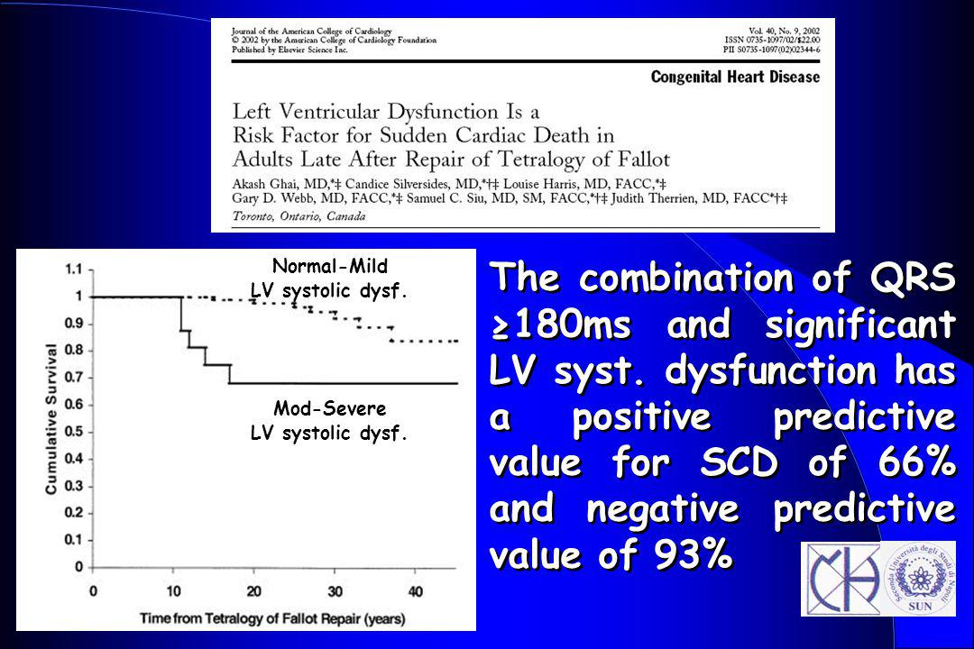 Mod-Severe LV systolic dysf. Normal-Mild LV systolic dysf. The combination of QRS 180ms and significant LV syst. dysfunction has a positive predictive