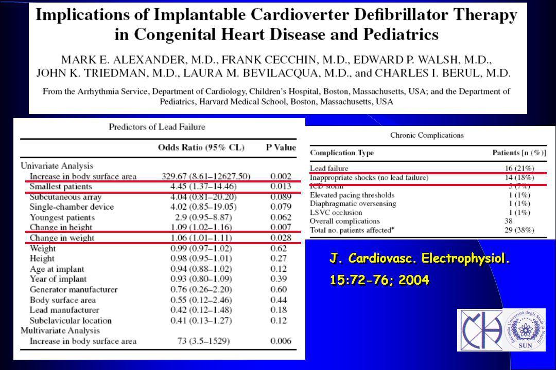J. Cardiovasc. Electrophysiol. 15:72-76; 2004 J. Cardiovasc. Electrophysiol. 15:72-76; 2004