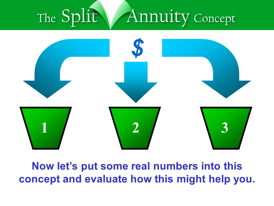 $ 123 Now lets put some real numbers into this concept and evaluate how this might help you.