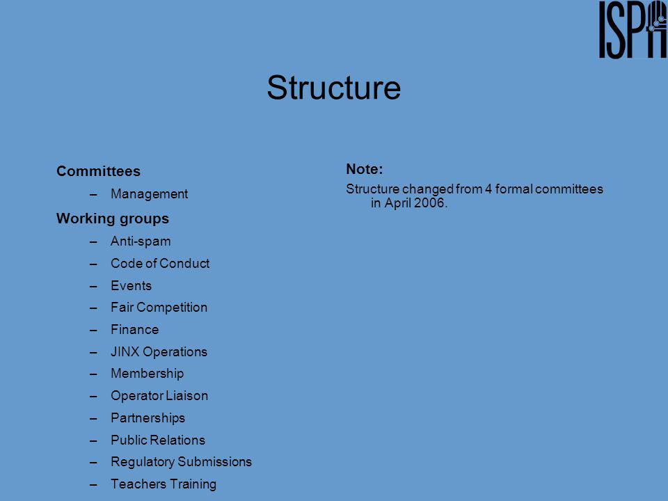 Structure Committees –Management Working groups –Anti-spam –Code of Conduct –Events –Fair Competition –Finance –JINX Operations –Membership –Operator Liaison –Partnerships –Public Relations –Regulatory Submissions –Teachers Training Note: Structure changed from 4 formal committees in April 2006.
