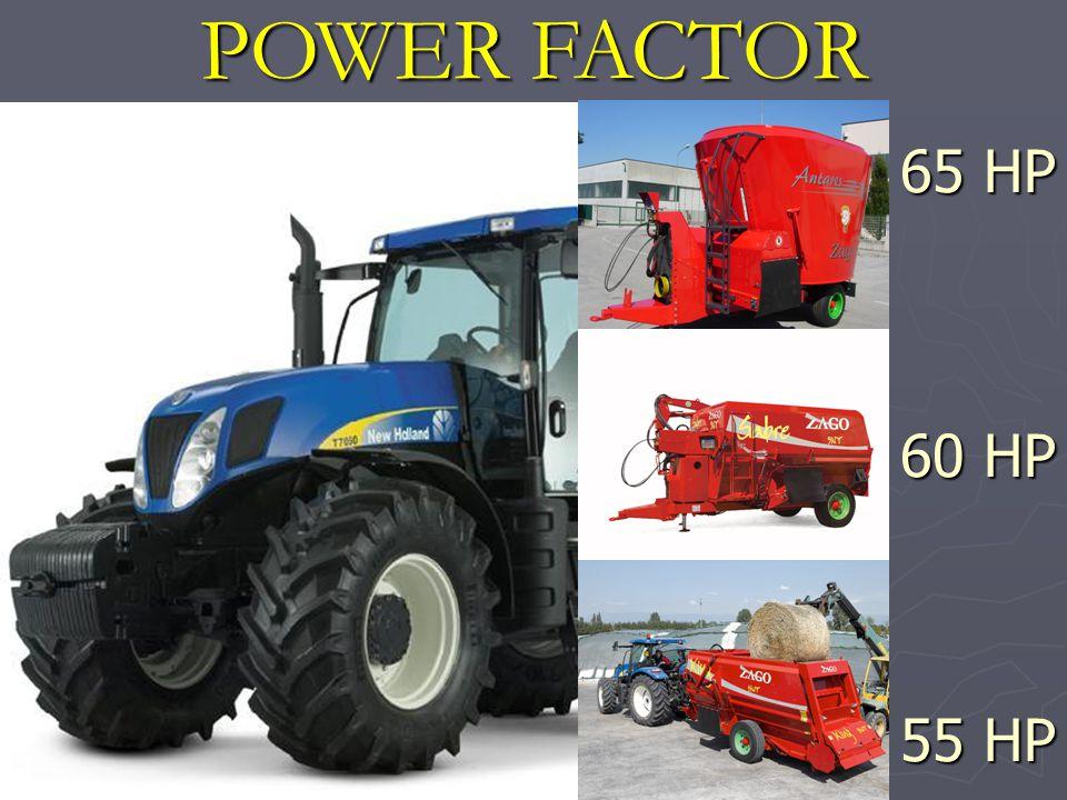 POWER FACTOR 65 HP 60 HP 55 HP