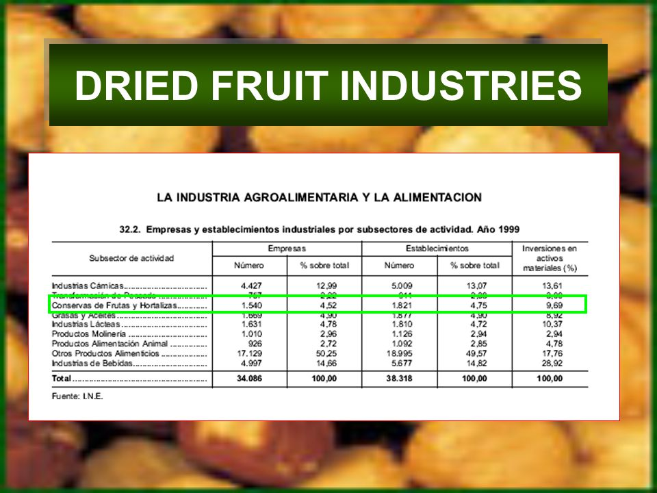 DRIED FRUIT INDUSTRIES