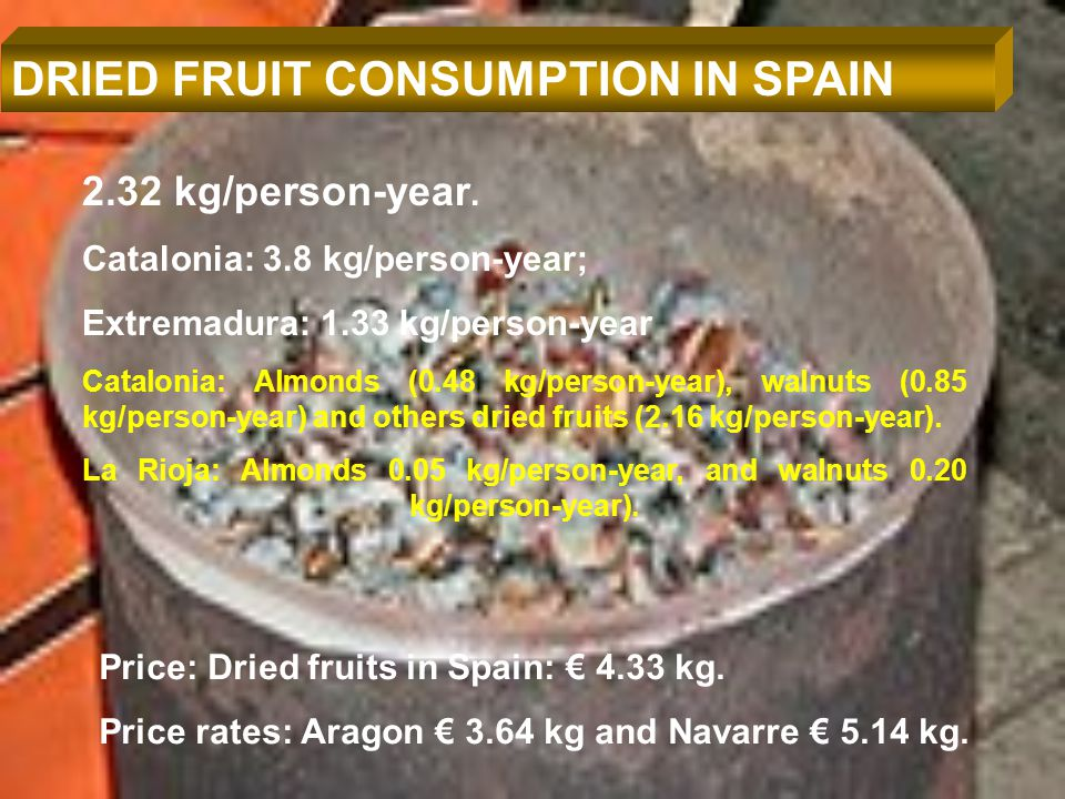 Price: Dried fruits in Spain: 4.33 kg. Price rates: Aragon 3.64 kg and Navarre 5.14 kg.