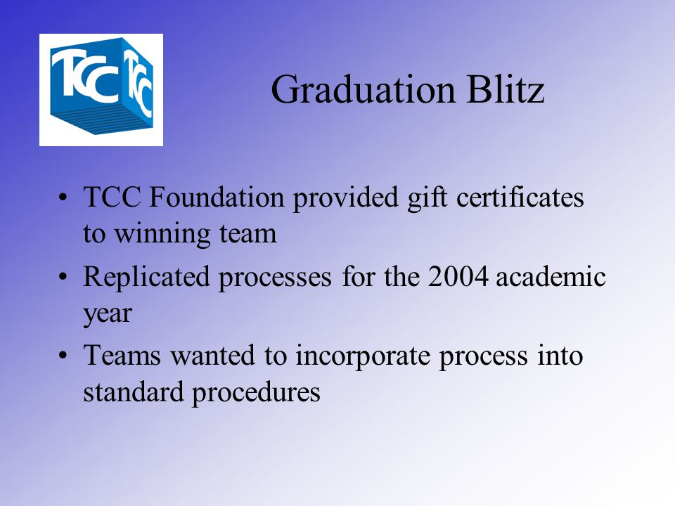 Graduation Blitz TCC Foundation provided gift certificates to winning team Replicated processes for the 2004 academic year Teams wanted to incorporate
