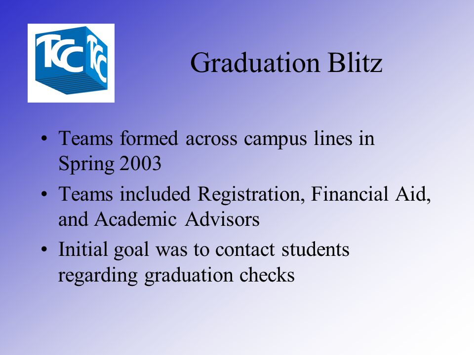 Graduation Blitz Teams formed across campus lines in Spring 2003 Teams included Registration, Financial Aid, and Academic Advisors Initial goal was to
