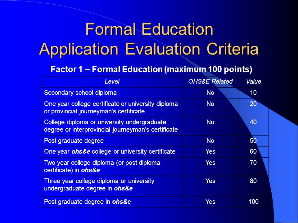 Formal Education Application Evaluation Criteria Factor 1 – Formal Education (maximum 100 points) LevelOHS&E RelatedValue Secondary school diplomaNo10 One year college certificate or university diploma or provincial journeymans certificate No20 College diploma or university undergraduate degree or interprovincial journeymans certificate No40 Post graduate degreeNo50 One year ohs&e college or university certificateYes60 Two year college diploma (or post diploma certificate) in ohs&e Yes70 Three year college diploma or university undergraduate degree in ohs&e Yes80 Post graduate degree in ohs&eYes100