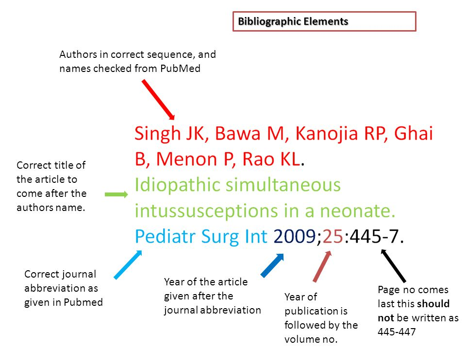 Authors in correct sequence, and names checked from PubMed Correct title of the article to come after the authors name.