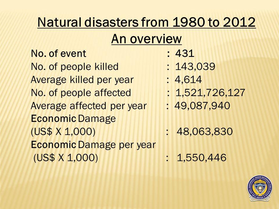 1.Uttarkashi Earthquake 1991 2. Killani Earthquake 1993 3.