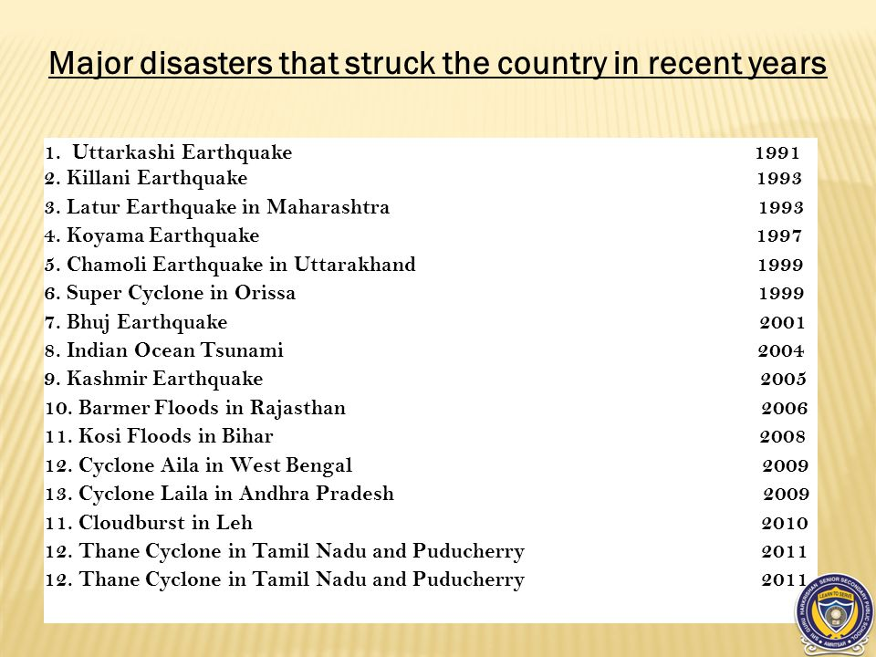 During the last 20 years, India has experienced 10 major earthquakes that have claimed more than 35,000 lives.