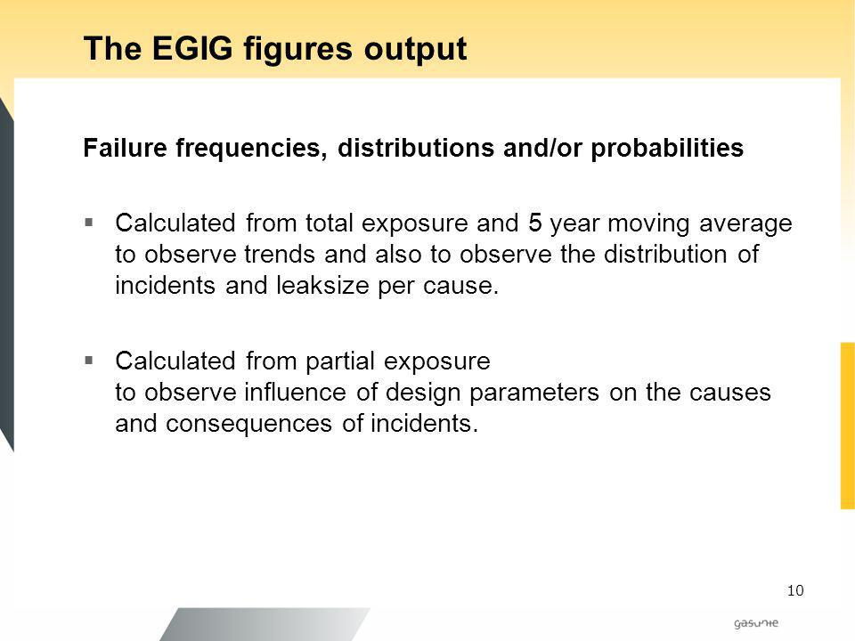 10 The EGIG figures output Failure frequencies, distributions and/or probabilities Calculated from total exposure and 5 year moving average to observe