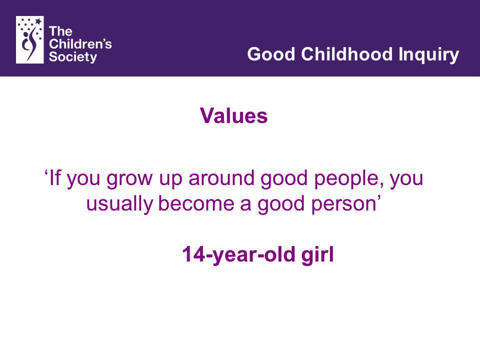 If you grow up around good people, you usually become a good person 14-year-old girl NE Retail Conference Values Good Childhood Inquiry