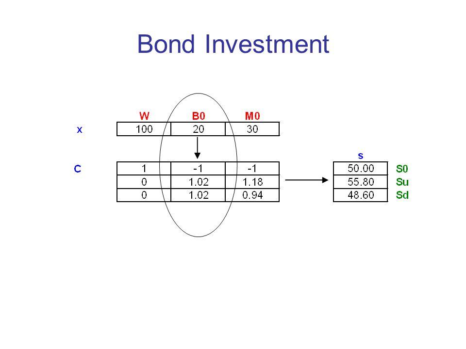 Bond Investment