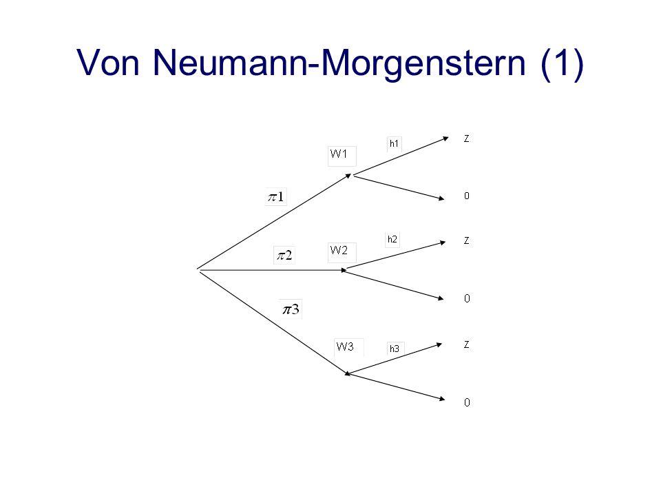 Von Neumann-Morgenstern (1)