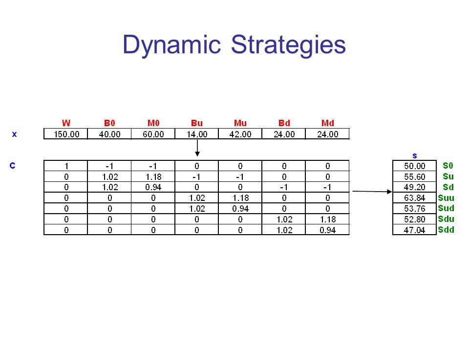 Dynamic Strategies