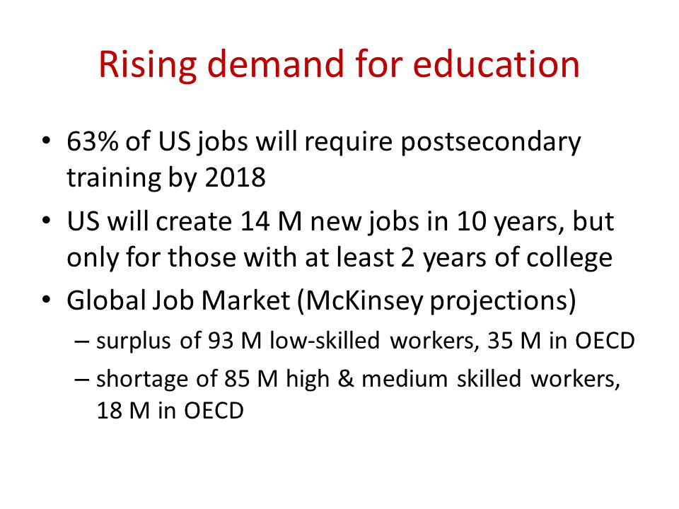 Rising demand for education 63% of US jobs will require postsecondary training by 2018 US will create 14 M new jobs in 10 years, but only for those with at least 2 years of college Global Job Market (McKinsey projections) – surplus of 93 M low-skilled workers, 35 M in OECD – shortage of 85 M high & medium skilled workers, 18 M in OECD