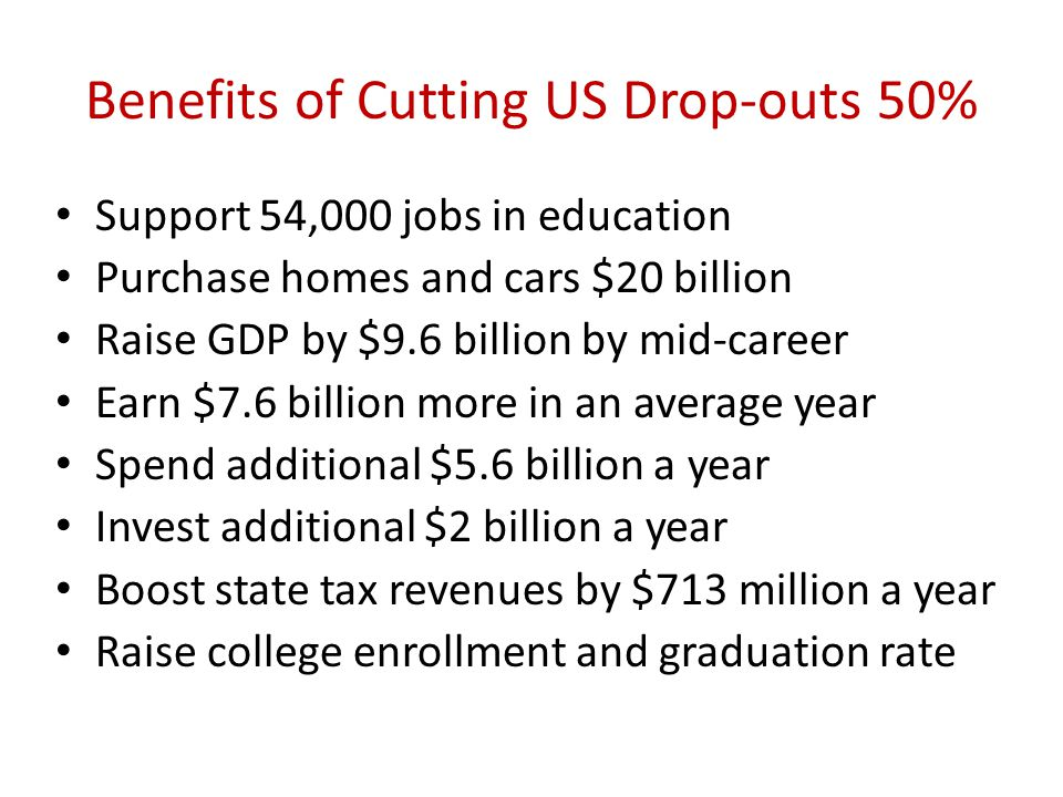 Benefits of Cutting US Drop-outs 50% Support 54,000 jobs in education Purchase homes and cars $20 billion Raise GDP by $9.6 billion by mid-career Earn