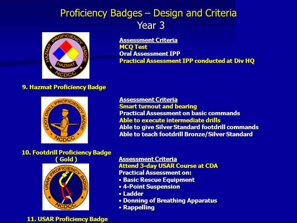 Proficiency Badges – Design and Criteria Year 3 10. Footdrill Proficiency Badge ( Gold ) Assessment Criteria Smart turnout and bearing Practical Asses