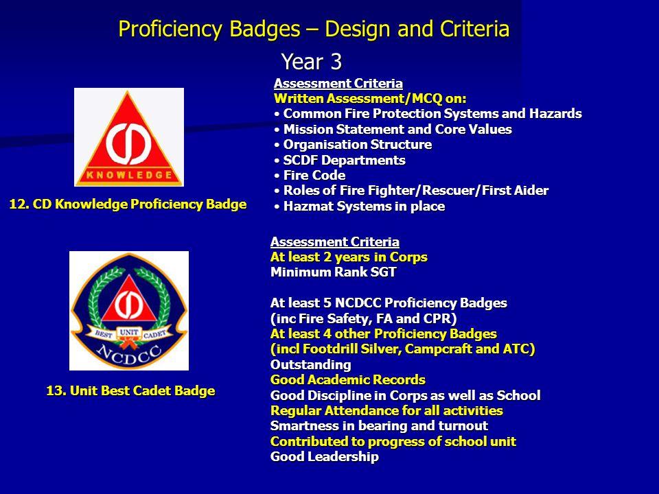 Proficiency Badges – Design and Criteria Year 3 12.