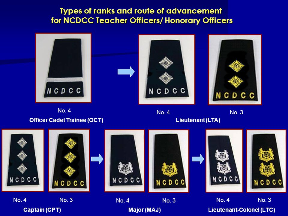Types of ranks and route of advancement for NCDCC Teacher Officers/ Honorary Officers Officer Cadet Trainee (OCT) No.