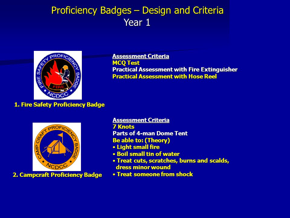 Proficiency Badges – Design and Criteria Year 1 1. Fire Safety Proficiency Badge Assessment Criteria MCQ Test Practical Assessment with Fire Extinguis