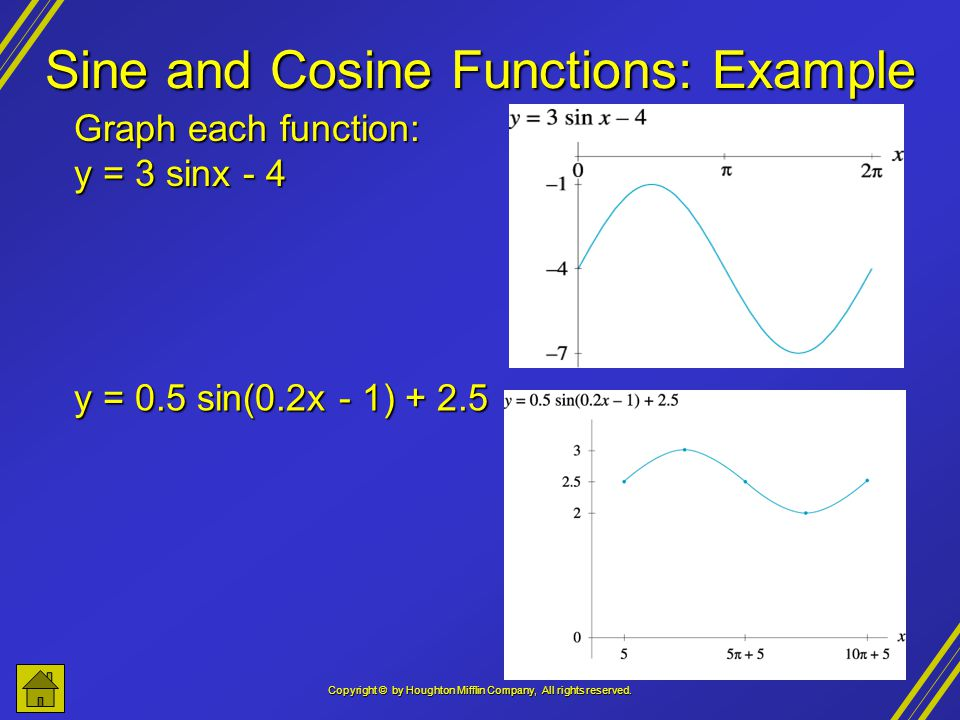 Copyright © by Houghton Mifflin Company, All rights reserved. Sine and Cosine Functions: Example Graph each function: y = 3 sinx - 4 y = 0.5 sin(0.2x