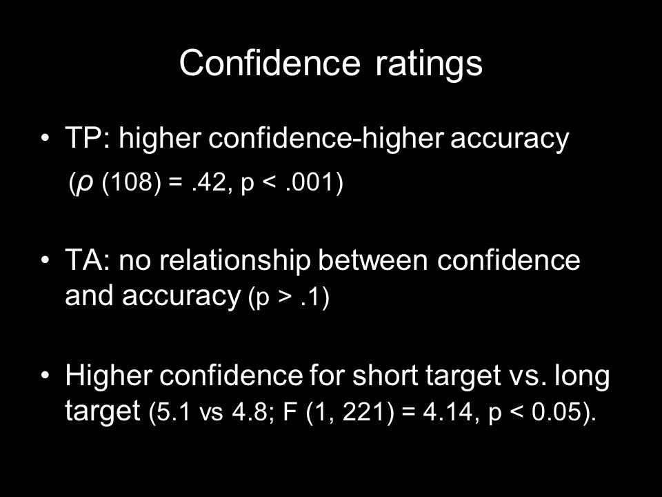 Confidence ratings TP: higher confidence-higher accuracy ( ρ (108) =.42, p <.001) TA: no relationship between confidence and accuracy (p >.1) Higher c