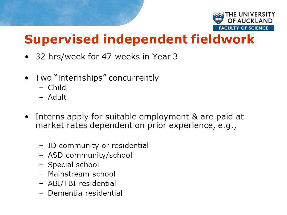 Supervised independent fieldwork 32 hrs/week for 47 weeks in Year 3 Two internships concurrently –Child –Adult Interns apply for suitable employment &