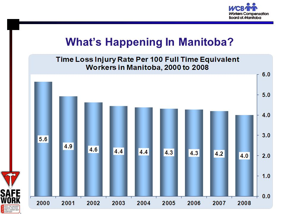 Whats Happening In Manitoba