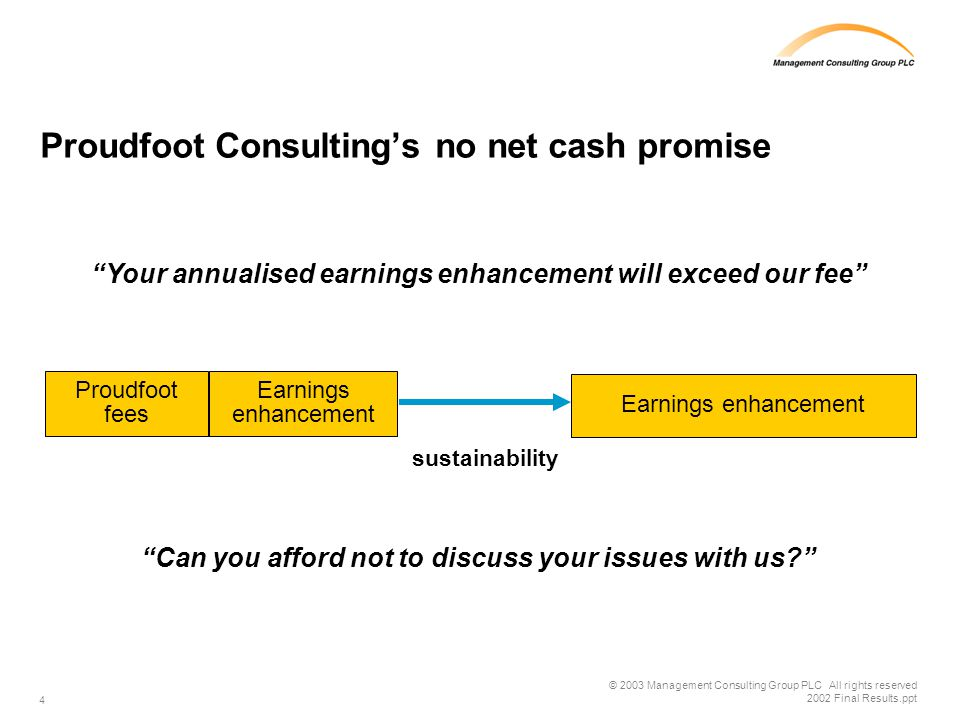 © 2003 Management Consulting Group PLC All rights reserved 2002 Final Results.ppt 5 Clients