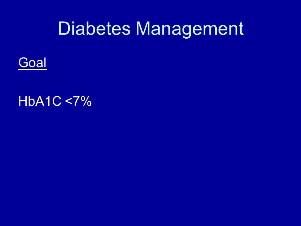 Diabetes Management Goal HbA1C <7%