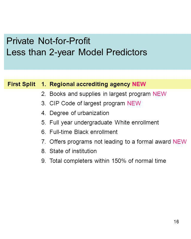 16 Private Not-for-Profit Less than 2-year Model Predictors First Split1.