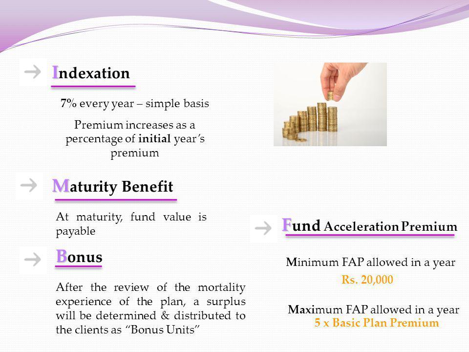F F und Acceleration Premium Minimum FAP allowed in a year Rs. 20,000 Maximum FAP allowed in a year 5 x Basic Plan Premium I I ndexation 7% every year