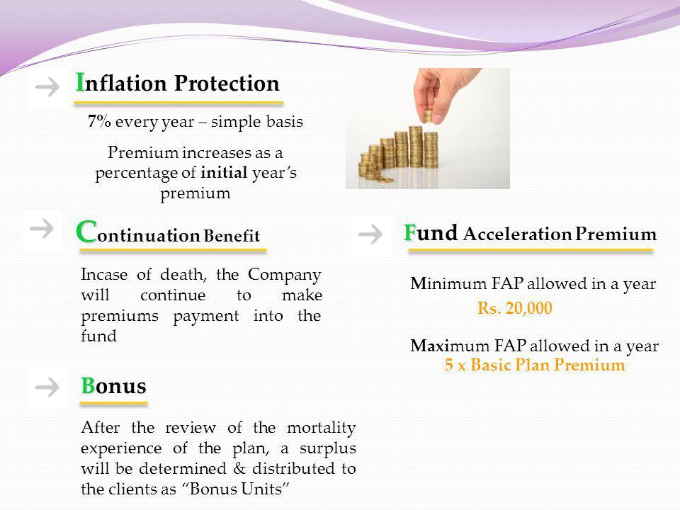 F Fund Acceleration Premium Minimum FAP allowed in a year Rs. 20,000 Maximum FAP allowed in a year 5 x Basic Plan Premium I I nflation Protection 7% e