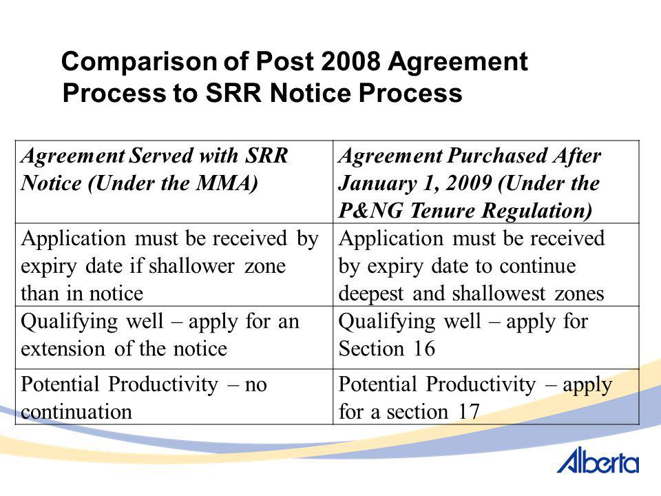 Agreement Served with SRR Notice (Under the MMA) Agreement Purchased After January 1, 2009 (Under the P&NG Tenure Regulation) Application must be rece