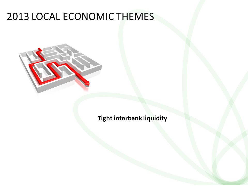 21 2013 LOCAL ECONOMIC THEMES Tight interbank liquidity