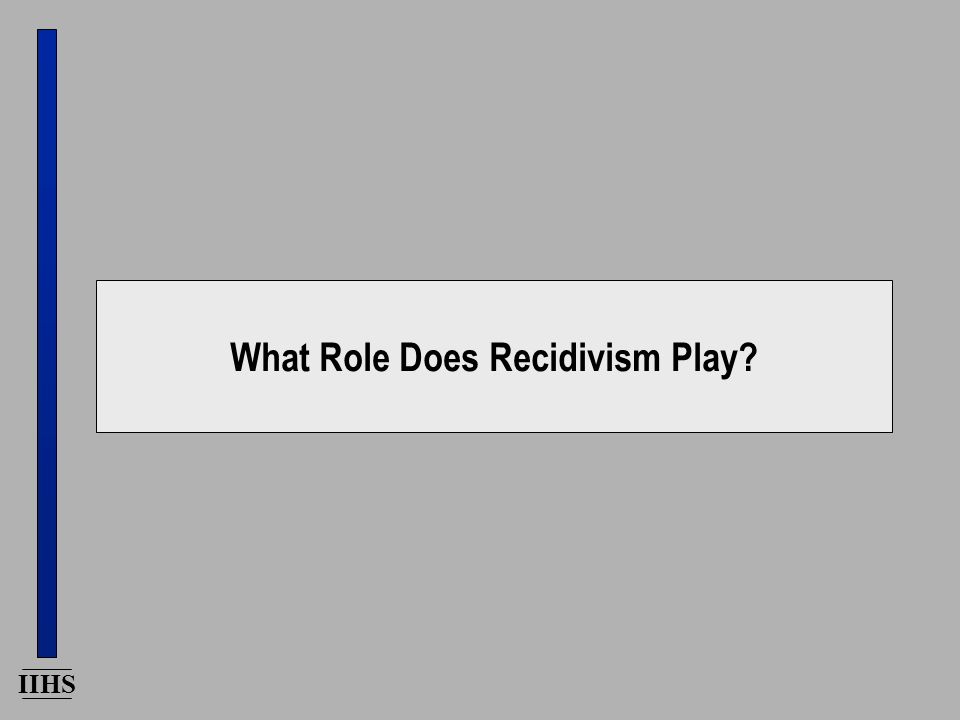 IIHS What Role Does Recidivism Play?