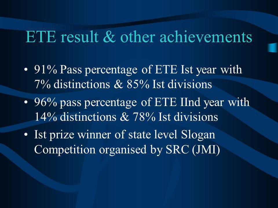ETE result & other achievements 91% Pass percentage of ETE Ist year with 7% distinctions & 85% Ist divisions 96% pass percentage of ETE IInd year with 14% distinctions & 78% Ist divisions Ist prize winner of state level Slogan Competition organised by SRC (JMI)