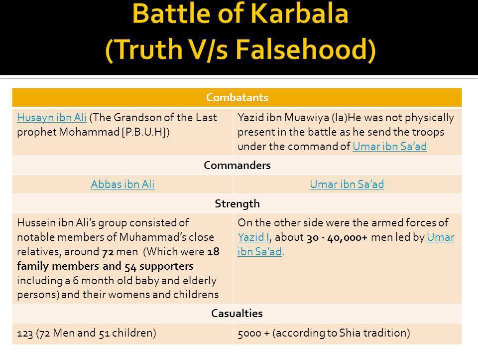 Combatants Husayn ibn AliHusayn ibn Ali (The Grandson of the Last prophet Mohammad [P.B.U.H]) Yazid ibn Muawiya (la)He was not physically present in t