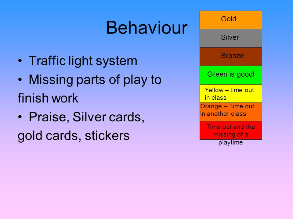Behaviour Traffic light system Missing parts of play to finish work Praise, Silver cards, gold cards, stickers Gold Silver Bronze Green is good.