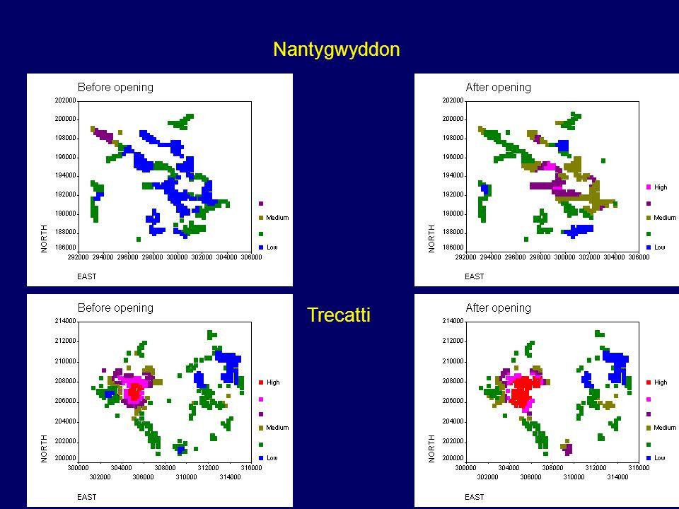 Typical problem – leukaemia incidence against ionising radiation